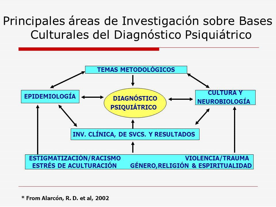 Principales áreas de Investigación sobre Bases Culturales del Diagnóstico Psiquiátrico TEMAS METODOLÓGICOS EPIDEMIOLOGÍA CULTURA Y NEUROBIOLOGÍA DIAGN