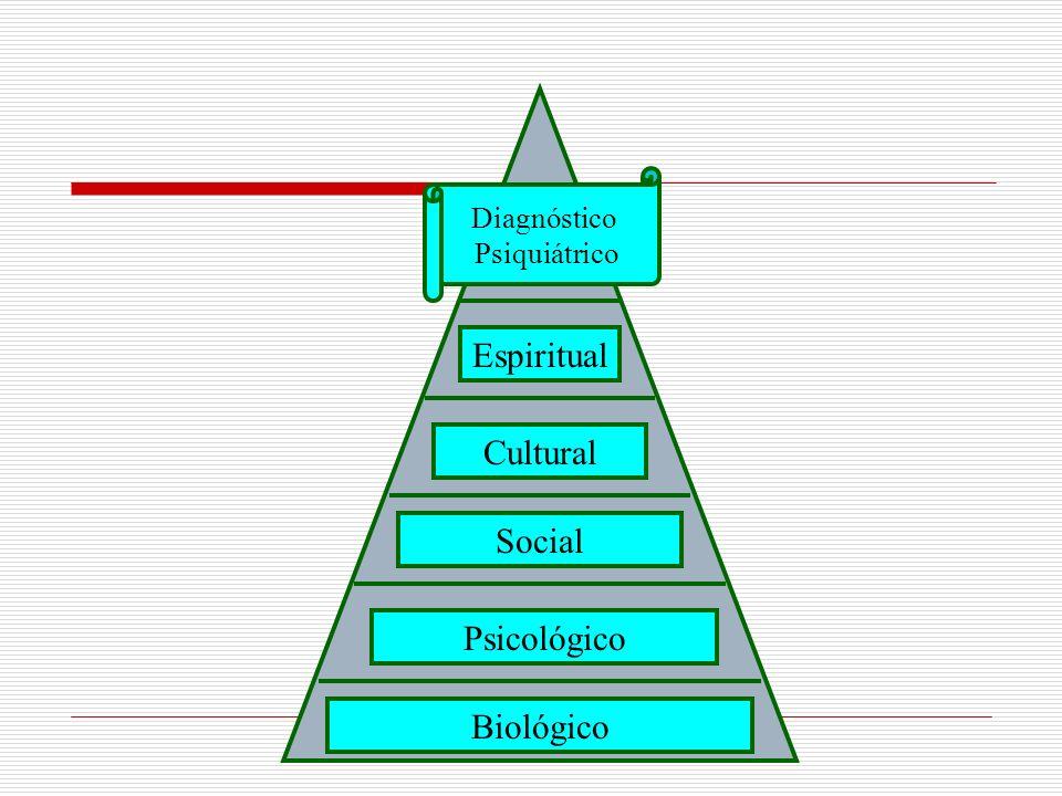 Diagnóstico Psiquiátrico Espiritual Cultural Social Psicológico Biológico