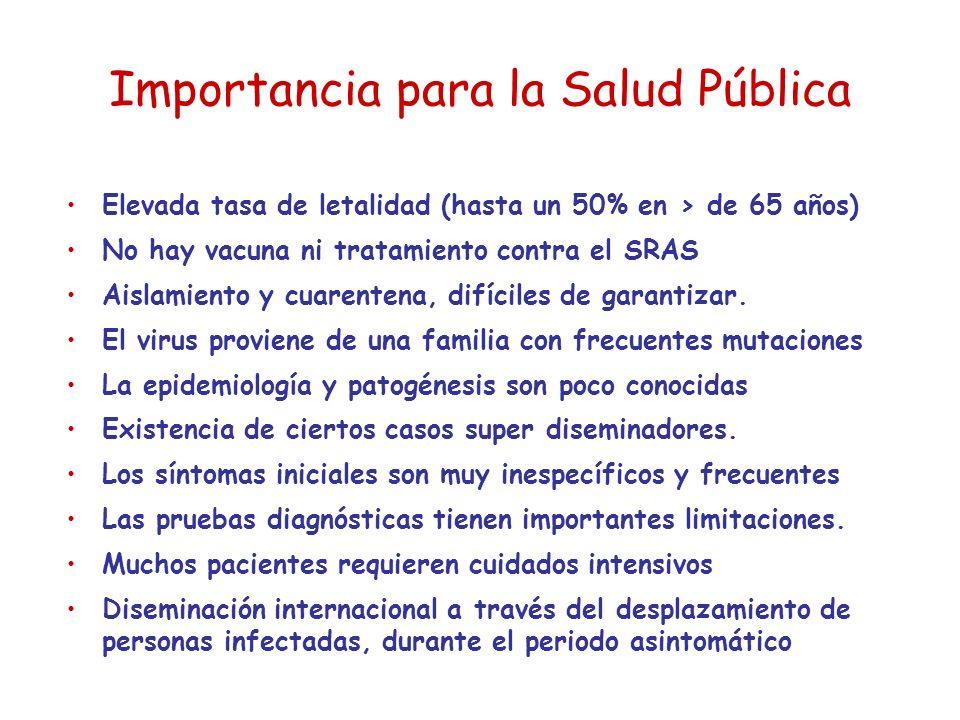 Importancia para la Salud Pública Elevada tasa de letalidad (hasta un 50% en > de 65 años) No hay vacuna ni tratamiento contra el SRAS Aislamiento y cuarentena, difíciles de garantizar.