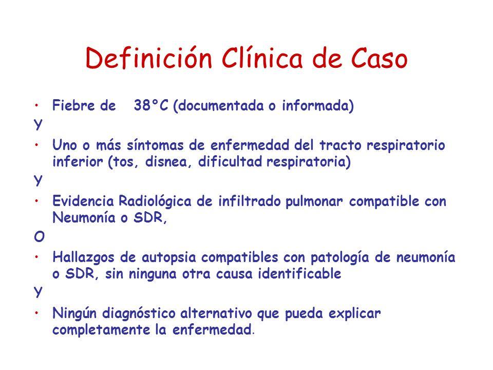 Definición Clínica de Caso Fiebre de 38°C (documentada o informada) Y Uno o más síntomas de enfermedad del tracto respiratorio inferior (tos, disnea, dificultad respiratoria) Y Evidencia Radiológica de infiltrado pulmonar compatible con Neumonía o SDR, O Hallazgos de autopsia compatibles con patología de neumonía o SDR, sin ninguna otra causa identificable Y Ningún diagnóstico alternativo que pueda explicar completamente la enfermedad.