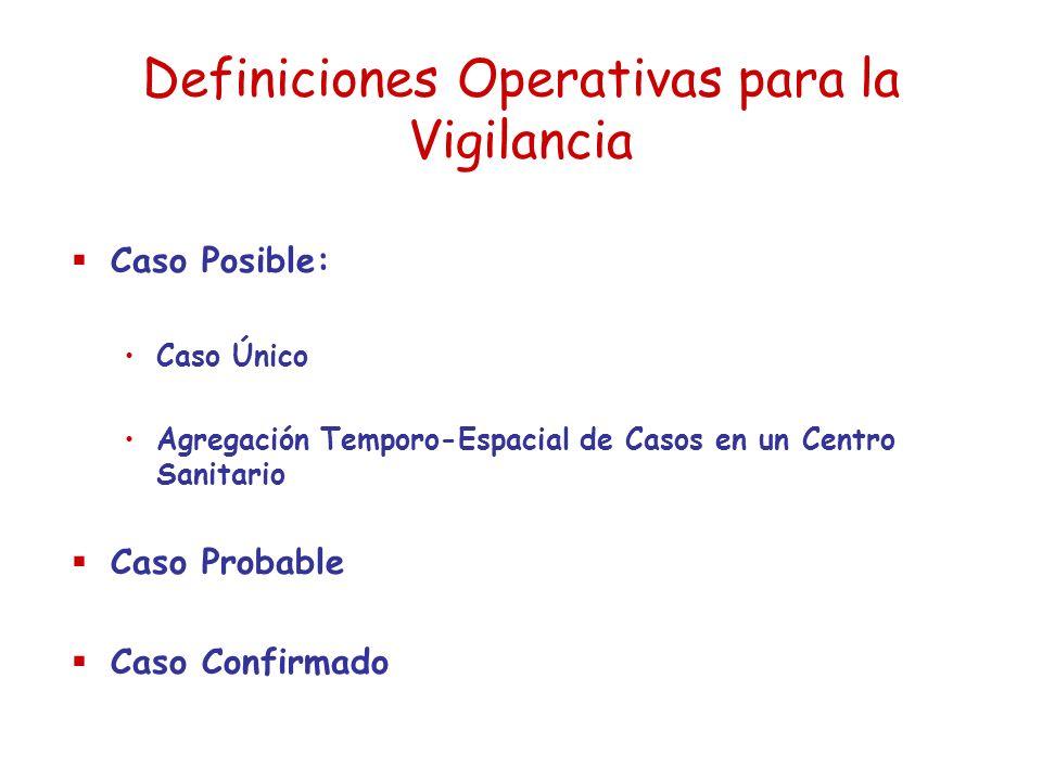 Definiciones Operativas para la Vigilancia Caso Posible: Caso Único Agregación Temporo-Espacial de Casos en un Centro Sanitario Caso Probable Caso Con