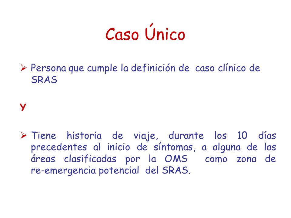 Caso Único Persona que cumple la definición de caso clínico de SRAS Y Tiene historia de viaje, durante los 10 días precedentes al inicio de síntomas, a alguna de las áreas clasificadas por la OMS como zona de re emergencia potencial del SRAS.