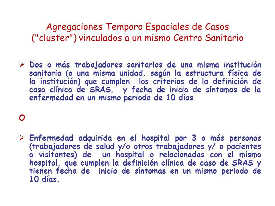 Agregaciones Temporo Espaciales de Casos (