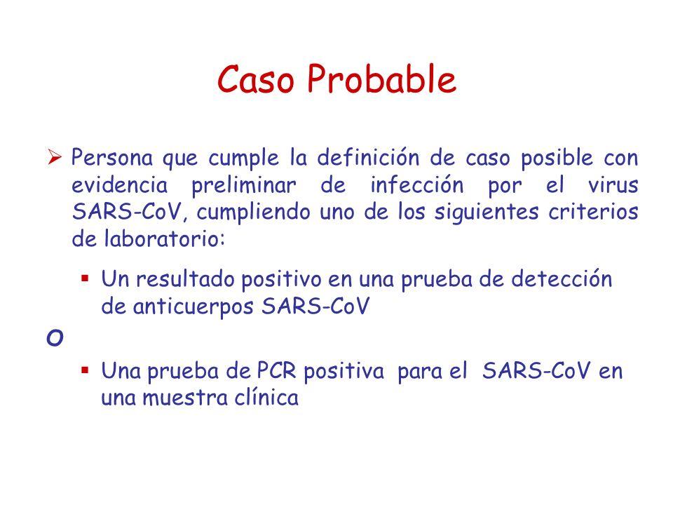 Caso Probable Persona que cumple la definición de caso posible con evidencia preliminar de infección por el virus SARS CoV, cumpliendo uno de los siguientes criterios de laboratorio: Un resultado positivo en una prueba de detección de anticuerpos SARS CoV O Una prueba de PCR positiva para el SARS CoV en una muestra clínica