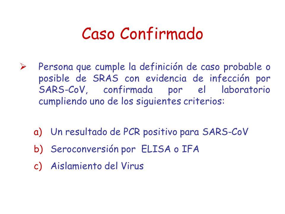 Caso Confirmado Persona que cumple la definición de caso probable o posible de SRAS con evidencia de infección por SARS CoV, confirmada por el laboratorio cumpliendo uno de los siguientes criterios: a)Un resultado de PCR positivo para SARS CoV b)Seroconversión por ELISA o IFA c)Aislamiento del Virus