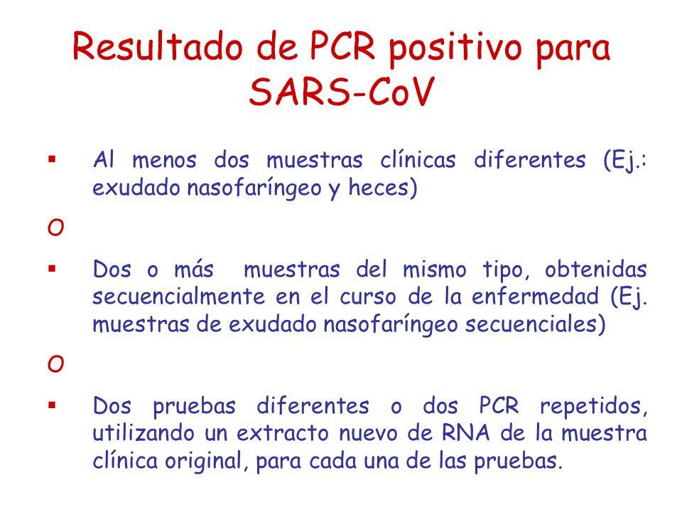 Resultado de PCR positivo para SARS CoV Al menos dos muestras clínicas diferentes (Ej.: exudado nasofaríngeo y heces) O Dos o más muestras del mismo tipo, obtenidas secuencialmente en el curso de la enfermedad (Ej.
