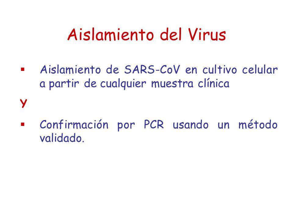 Aislamiento del Virus Aislamiento de SARS CoV en cultivo celular a partir de cualquier muestra clínica Y Confirmación por PCR usando un método validad