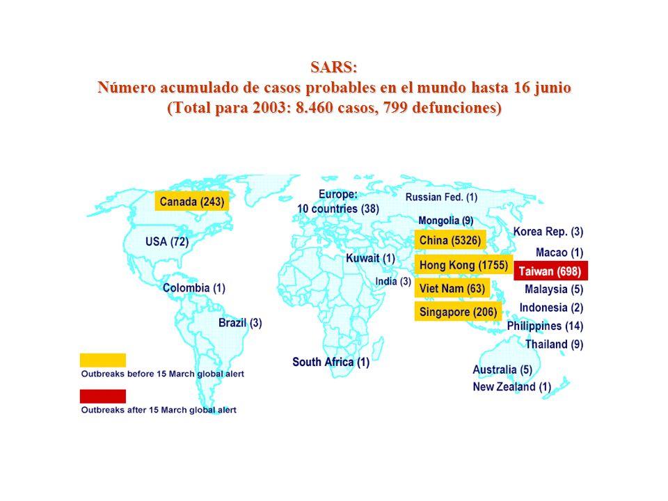SARS: Número acumulado de casos probables en el mundo hasta 16 junio (Total para 2003: 8.460 casos, 799 defunciones)