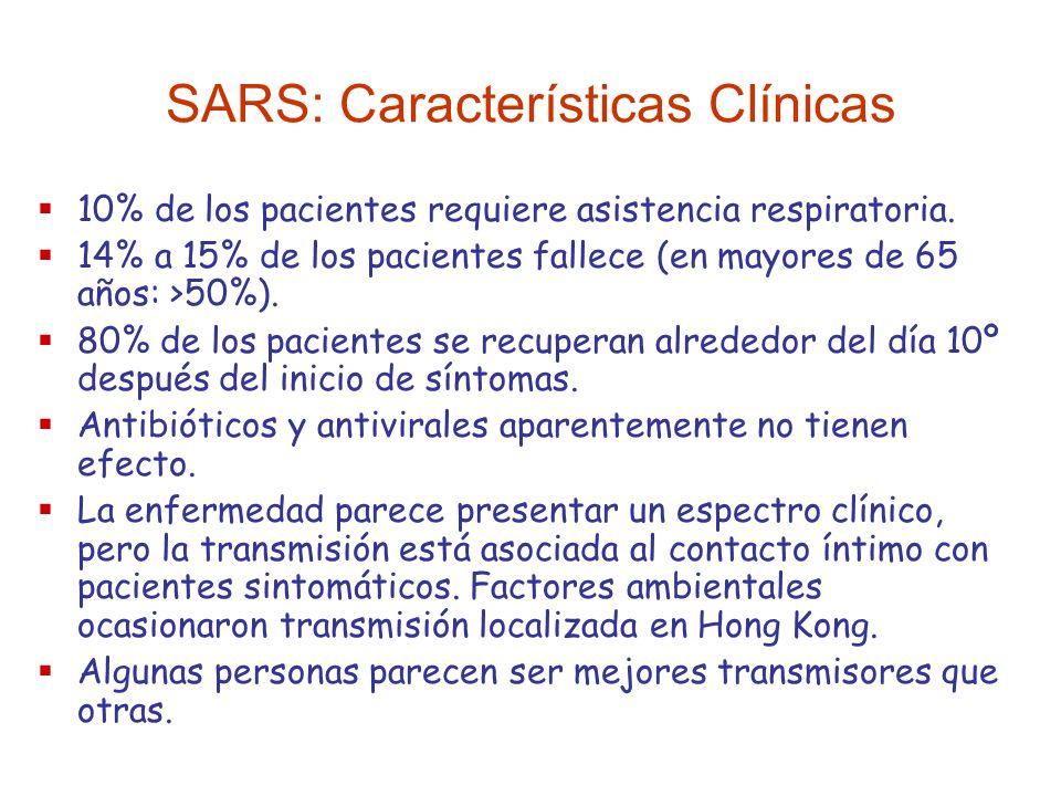 SARS: Características Clínicas 10% de los pacientes requiere asistencia respiratoria. 14% a 15% de los pacientes fallece (en mayores de 65 años: >50%)