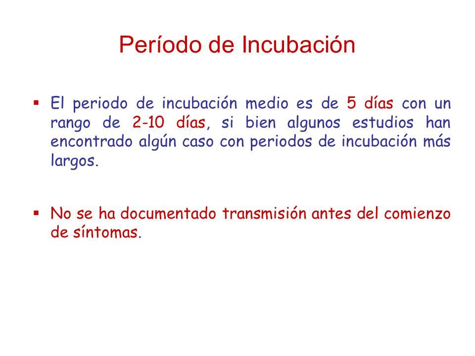 Período de Incubación El periodo de incubación medio es de 5 días con un rango de 2 10 días, si bien algunos estudios han encontrado algún caso con periodos de incubación más largos.