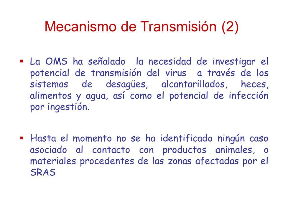 Mecanismo de Transmisión (2) La OMS ha señalado la necesidad de investigar el potencial de transmisión del virus a través de los sistemas de desagües, alcantarillados, heces, alimentos y agua, así como el potencial de infección por ingestión.