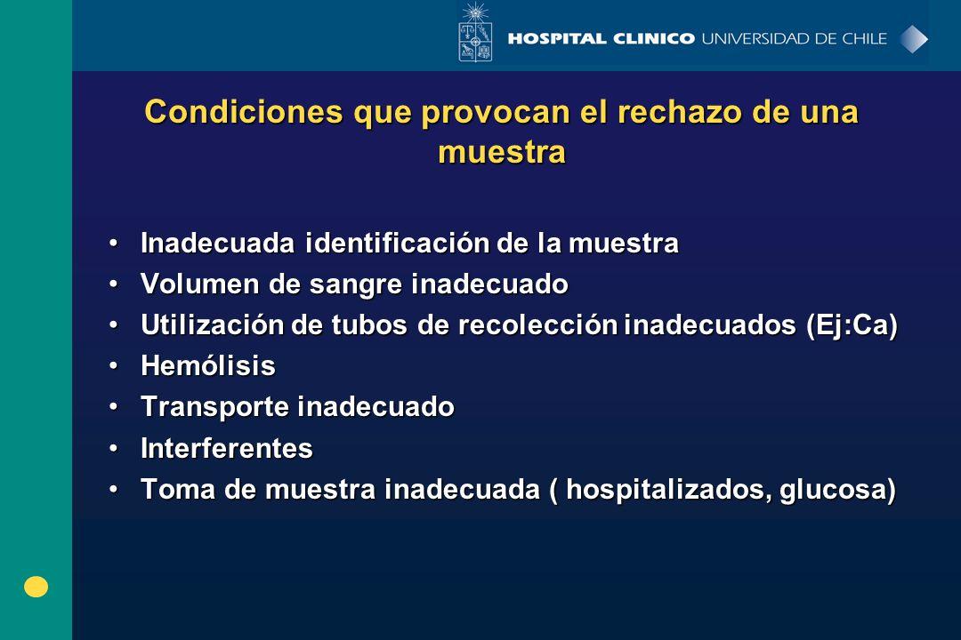Condiciones que provocan el rechazo de una muestra Inadecuada identificación de la muestraInadecuada identificación de la muestra Volumen de sangre in