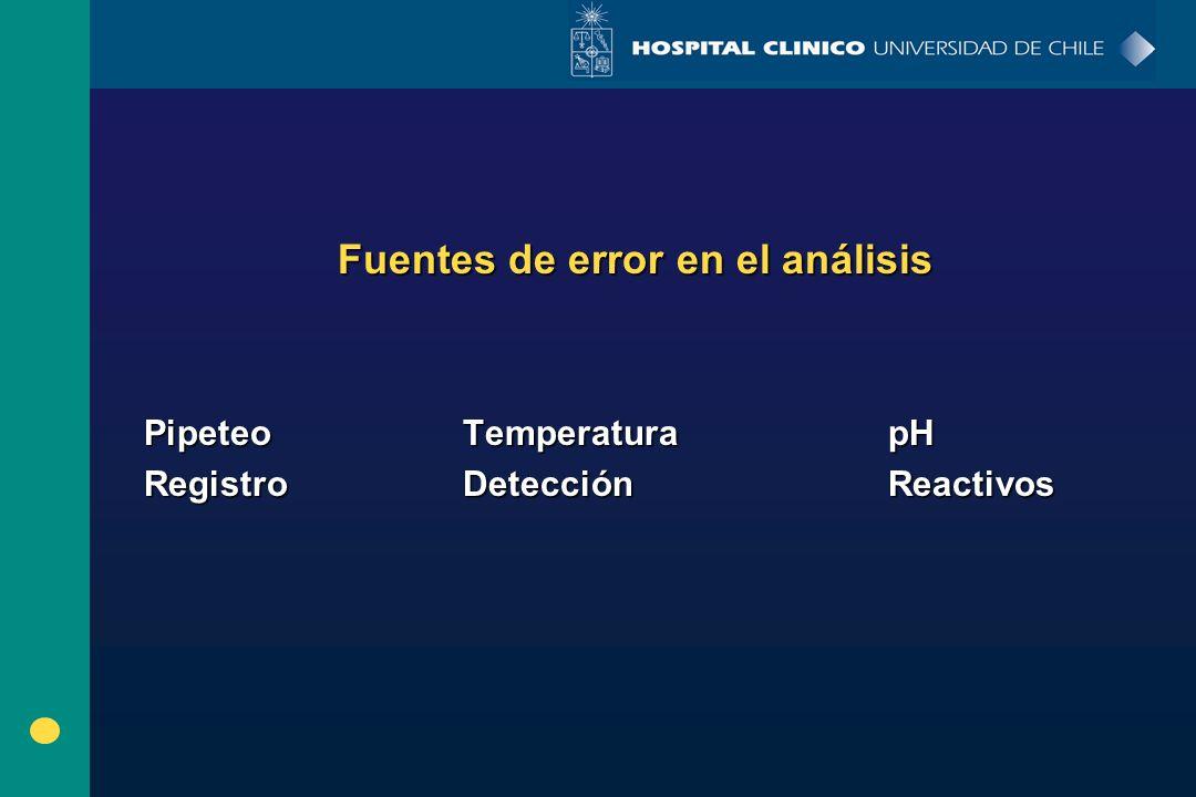 Fuentes de error en el análisis Fuentes de error en el análisis PipeteoTemperaturapH RegistroDetecciónReactivos