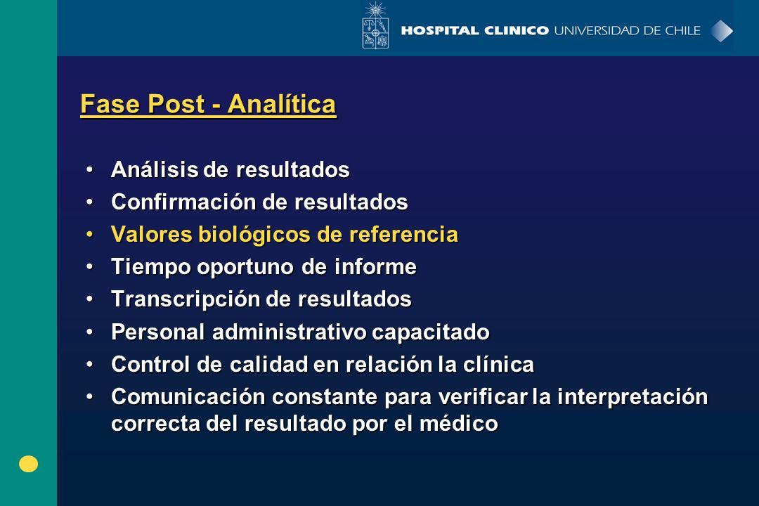 Fase Post - Analítica Análisis de resultadosAnálisis de resultados Confirmación de resultadosConfirmación de resultados Valores biológicos de referenc