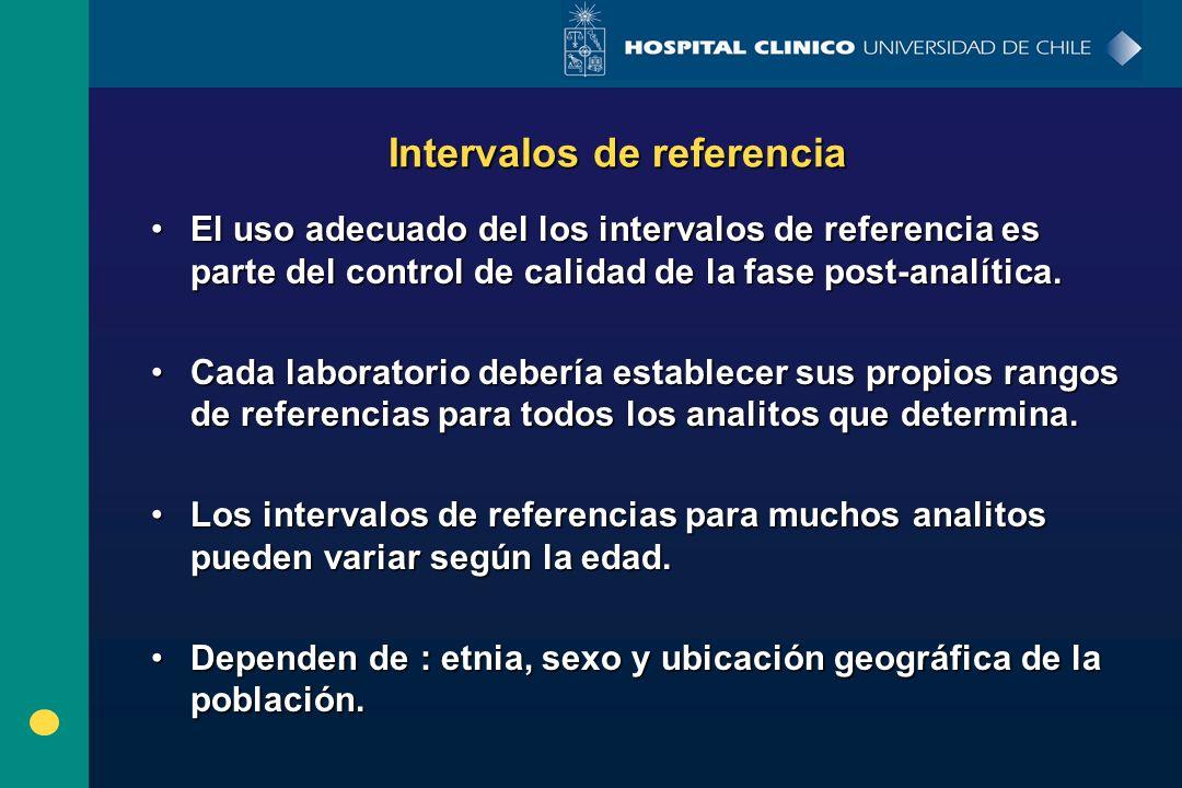 Intervalos de referencia El uso adecuado del los intervalos de referencia es parte del control de calidad de la fase post-analítica.El uso adecuado de