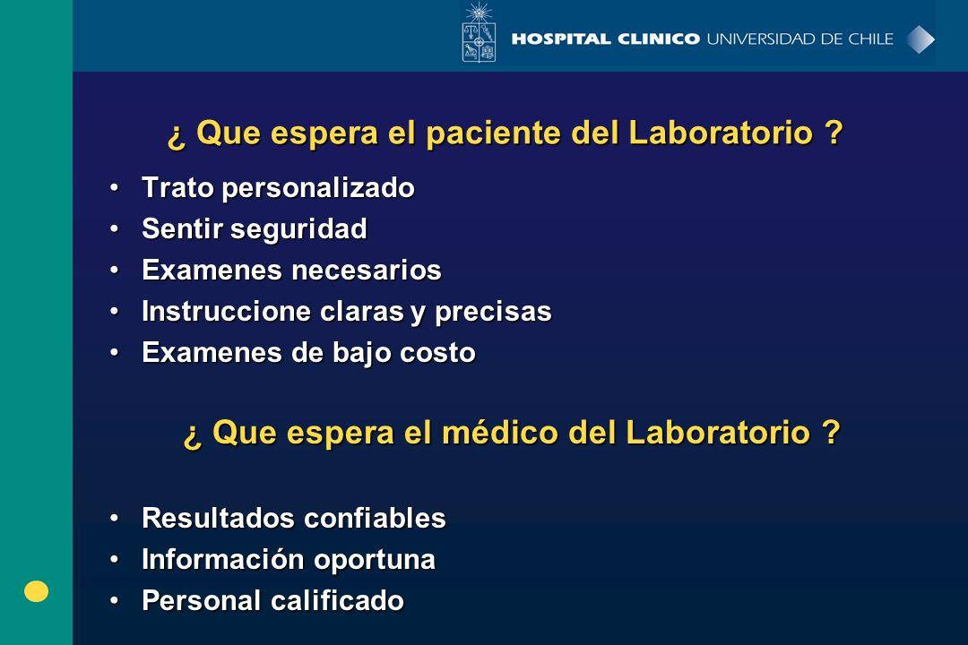 ¿ Que espera el paciente del Laboratorio ? Trato personalizadoTrato personalizado Sentir seguridadSentir seguridad Examenes necesariosExamenes necesar