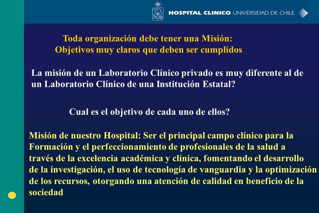 Toda organización debe tener una Misión: Objetivos muy claros que deben ser cumplidos La misión de un Laboratorio Clínico privado es muy diferente al