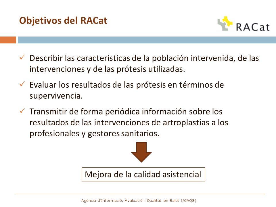 Objetivos del RACat Describir las características de la población intervenida, de las intervenciones y de las prótesis utilizadas. Evaluar los resulta