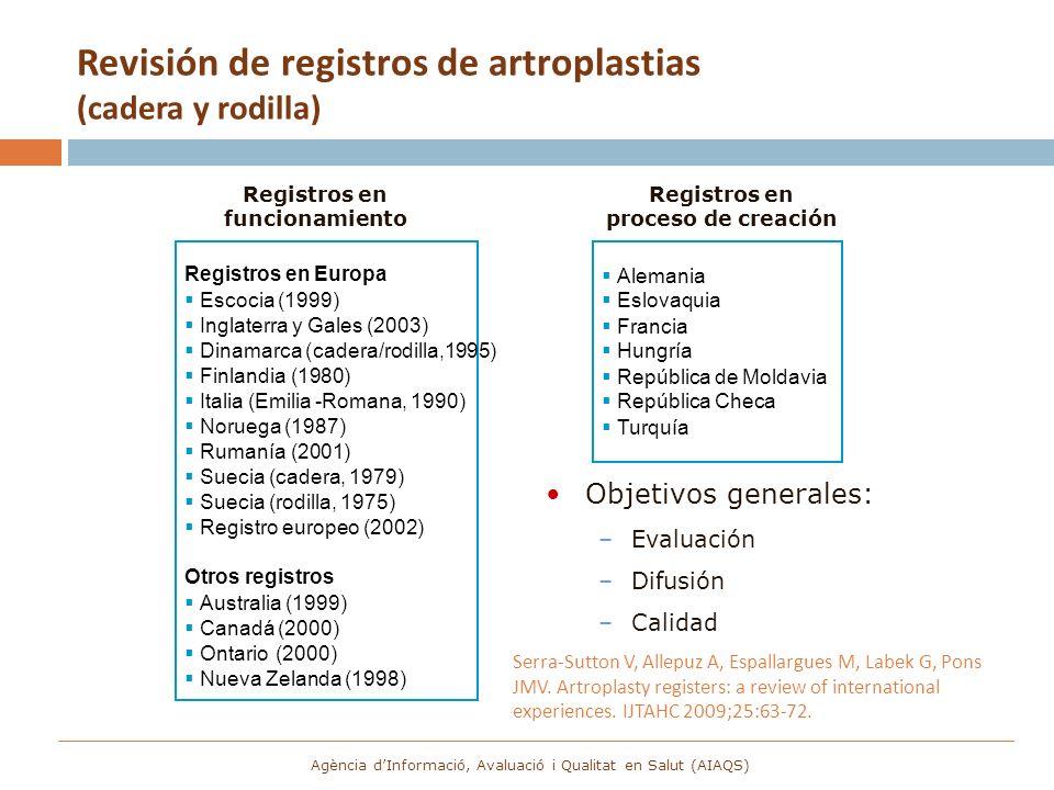 Revisión de registros de artroplastias (cadera y rodilla) Serra-Sutton V, Allepuz A, Espallargues M, Labek G, Pons JMV. Artroplasty registers: a revie