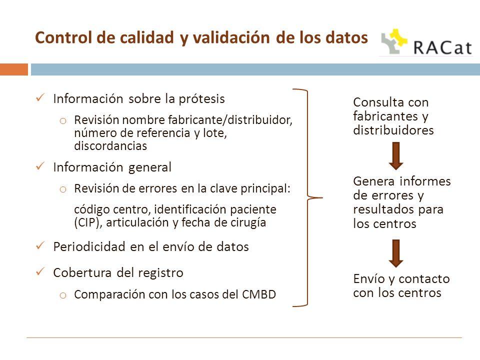 Control de calidad y validación de los datos Información sobre la prótesis o Revisión nombre fabricante/distribuidor, número de referencia y lote, dis
