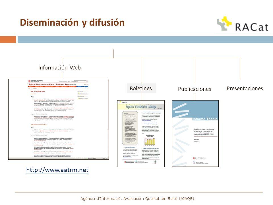 Agència dInformació, Avaluació i Qualitat en Salut (AIAQS) Diseminación y difusión http://www.aatrm.net Presentaciones Información Web Boletines Publi