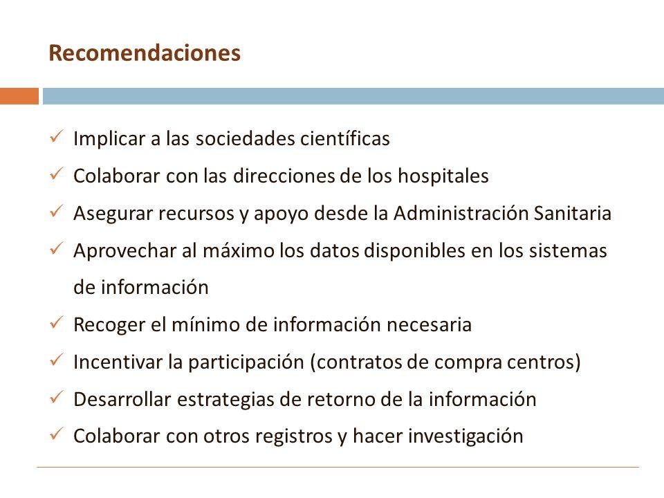 Implicar a las sociedades científicas Colaborar con las direcciones de los hospitales Asegurar recursos y apoyo desde la Administración Sanitaria Apro