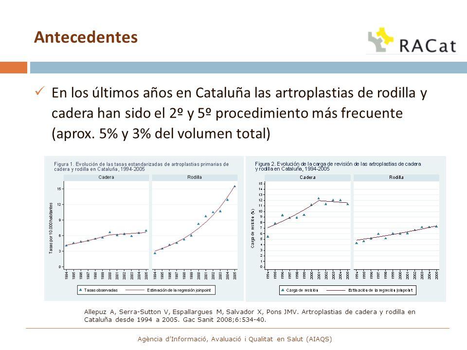 Antecedentes Agència dInformació, Avaluació i Qualitat en Salut (AIAQS) En los últimos años en Cataluña las artroplastias de rodilla y cadera han sido
