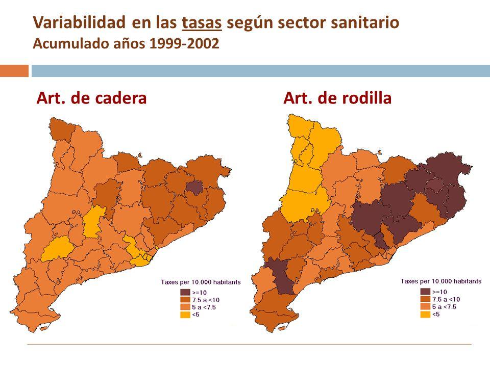 Art. de rodilla Variabilidad en las tasas según sector sanitario Acumulado años 1999-2002 Art. de cadera