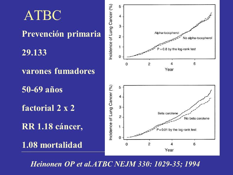ATBC Prevención primaria 29.133 varones fumadores 50-69 años factorial 2 x 2 RR 1.18 cáncer, 1.08 mortalidad Heinonen OP et al.ATBC NEJM 330: 1029-35; 1994