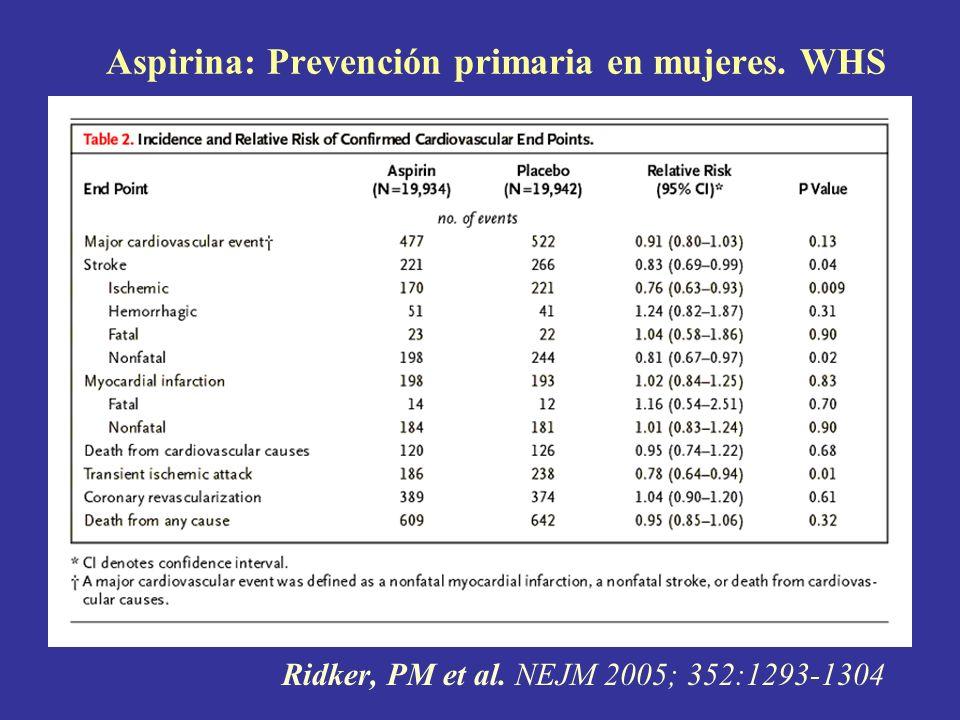 Aspirina: Prevención primaria en mujeres. WHS Ridker, PM et al. NEJM 2005; 352:1293-1304