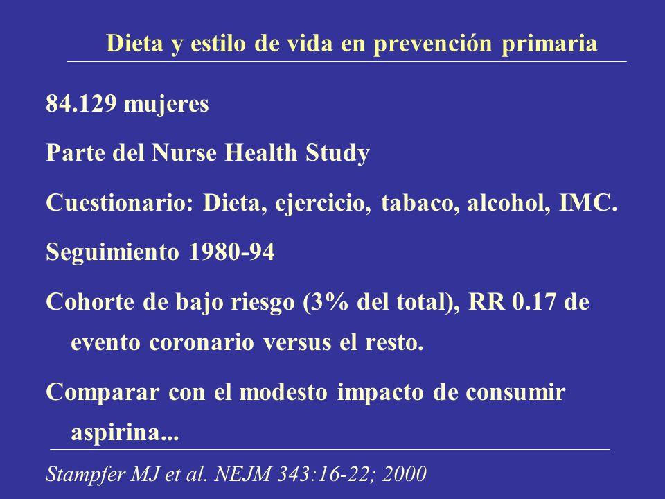 Dieta y estilo de vida en prevención primaria 84.129 mujeres Parte del Nurse Health Study Cuestionario: Dieta, ejercicio, tabaco, alcohol, IMC. Seguim