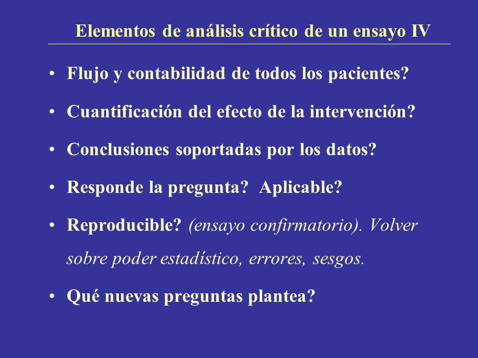 Elementos de análisis crítico de un ensayo IV Flujo y contabilidad de todos los pacientes? Cuantificación del efecto de la intervención? Conclusiones