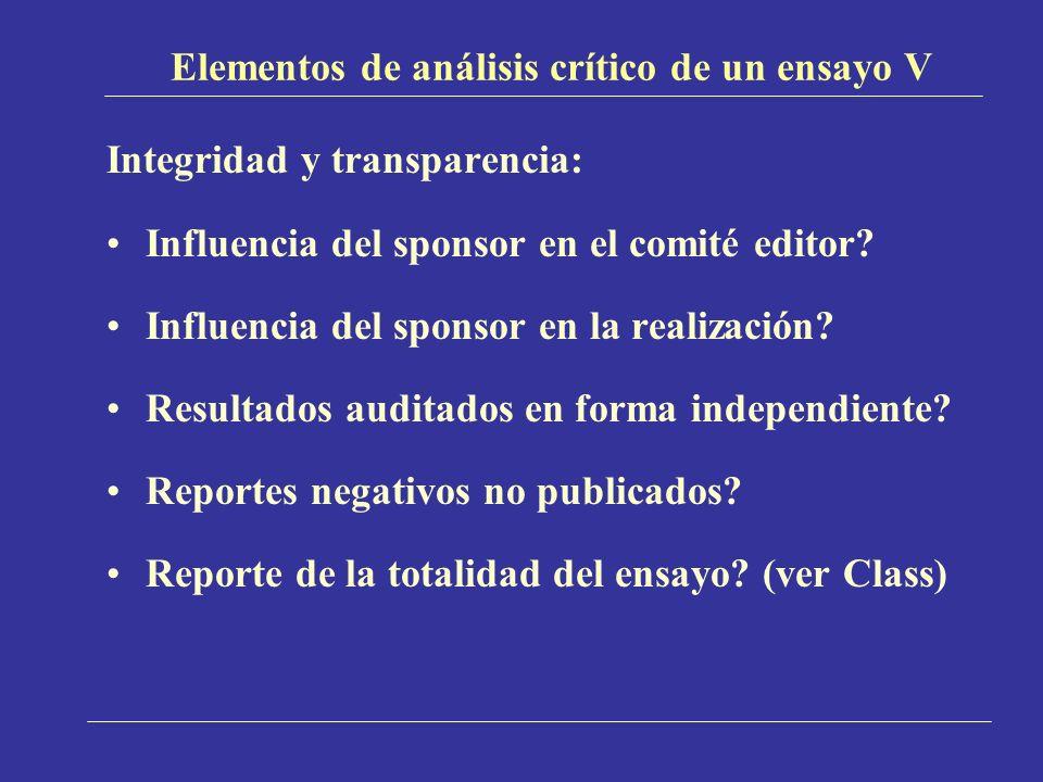 Elementos de análisis crítico de un ensayo V Integridad y transparencia: Influencia del sponsor en el comité editor? Influencia del sponsor en la real