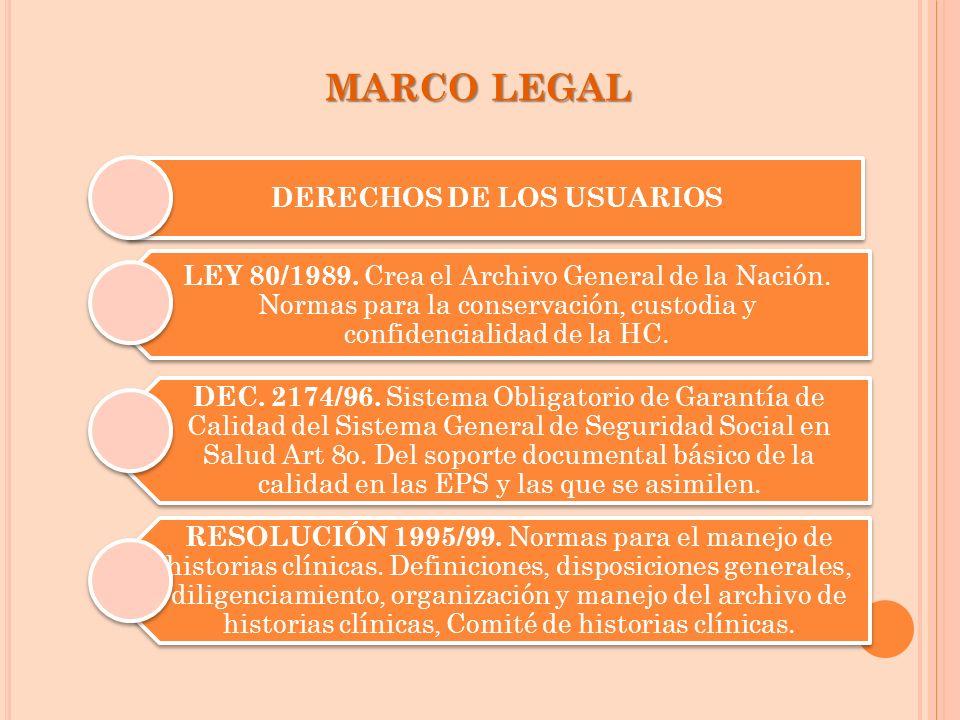 MARCO LEGAL DERECHOS DE LOS USUARIOS LEY 80/1989. Crea el Archivo General de la Nación. Normas para la conservación, custodia y confidencialidad de la