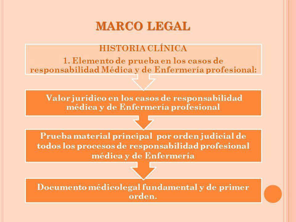MARCO LEGAL Documento médicolegal fundamental y de primer orden. Prueba material principal por orden judicial de todos los procesos de responsabilidad
