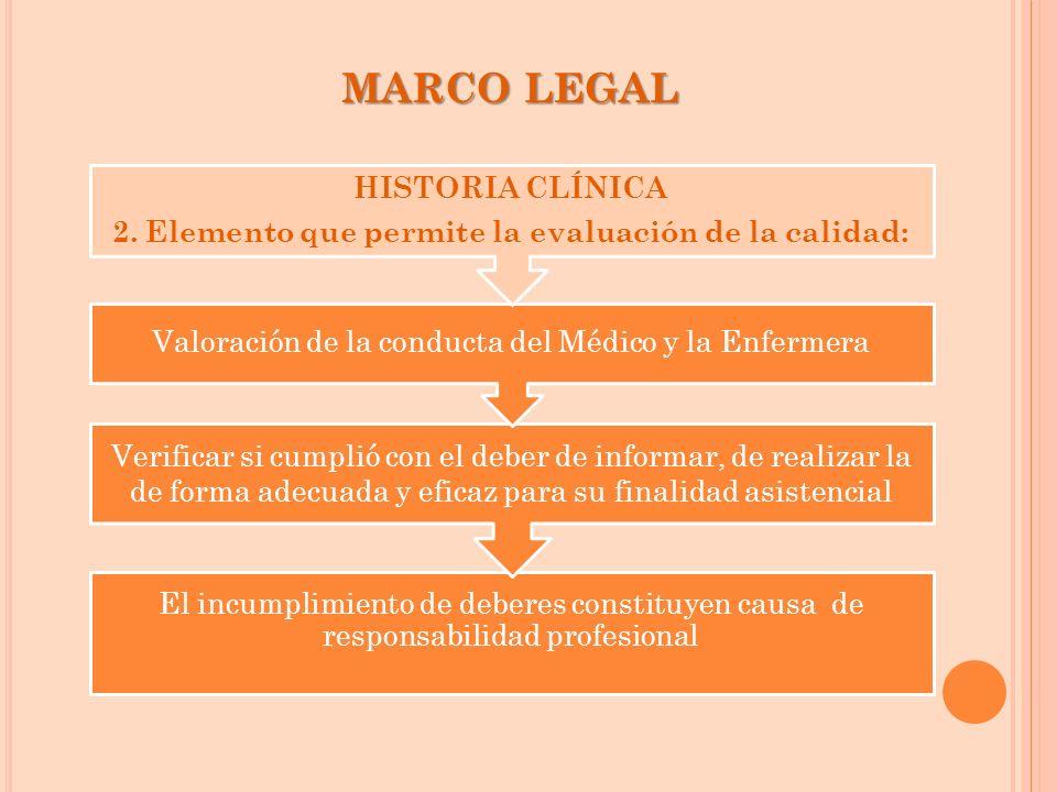 MARCO LEGAL El incumplimiento de deberes constituyen causa de responsabilidad profesional Verificar si cumplió con el deber de informar, de realizar l