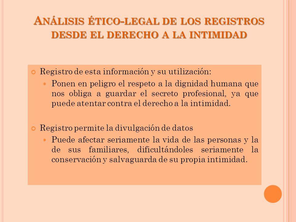 Registro de esta información y su utilización: Ponen en peligro el respeto a la dignidad humana que nos obliga a guardar el secreto profesional, ya qu