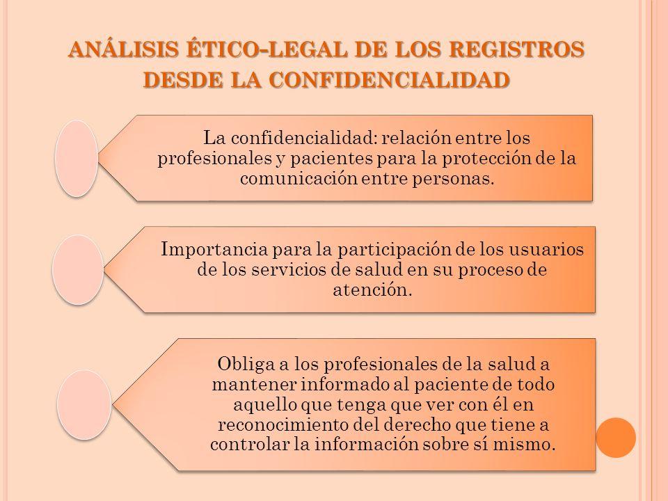 ANÁLISIS ÉTICO - LEGAL DE LOS REGISTROS DESDE LA CONFIDENCIALIDAD La confidencialidad: relación entre los profesionales y pacientes para la protección