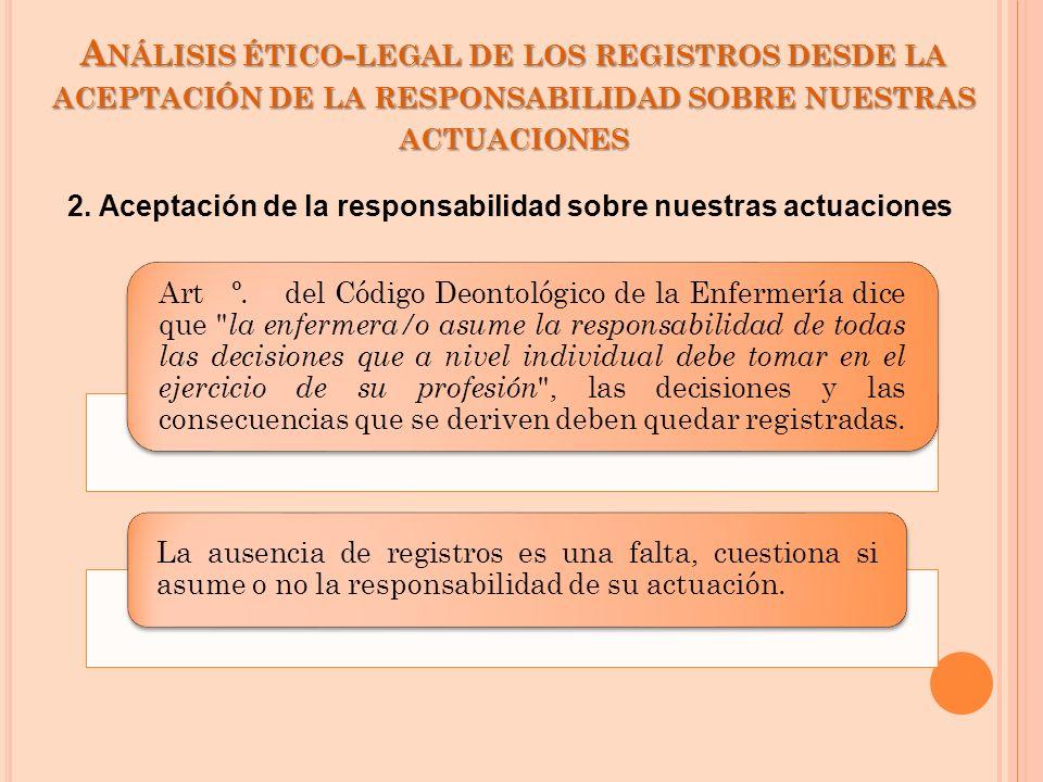 A NÁLISIS ÉTICO - LEGAL DE LOS REGISTROS DESDE LA ACEPTACIÓN DE LA RESPONSABILIDAD SOBRE NUESTRAS ACTUACIONES Art º. del Código Deontológico de la Enf
