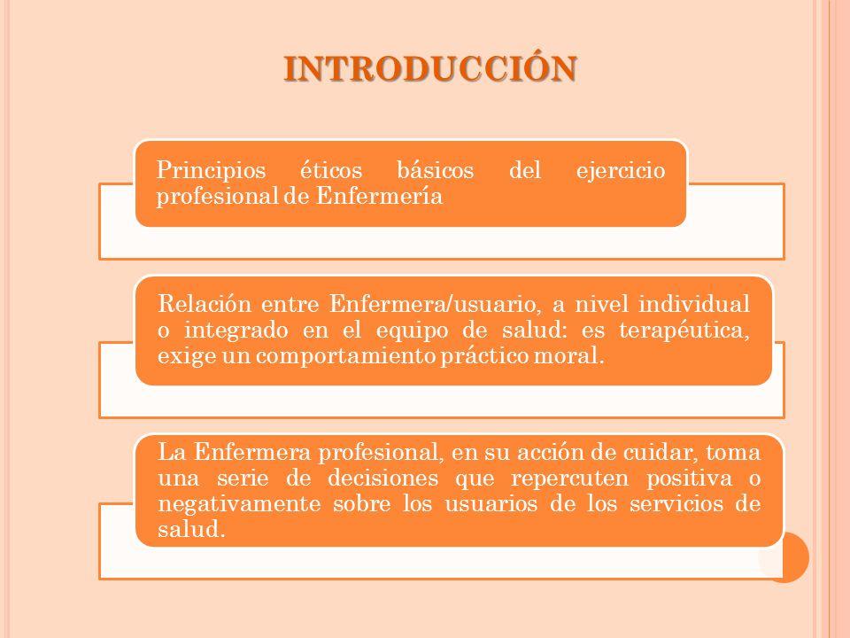 INTRODUCCIÓN Principios éticos básicos del ejercicio profesional de Enfermería Relación entre Enfermera/usuario, a nivel individual o integrado en el