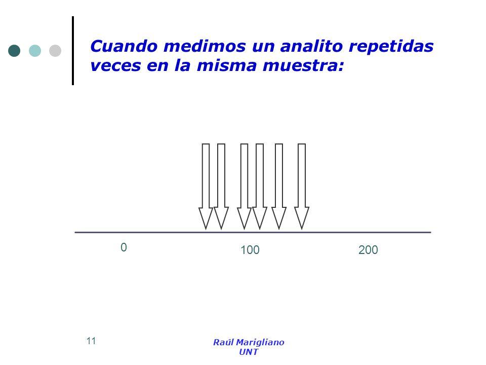 11 0 200 100 Raúl Marigliano UNT Cuando medimos un analito repetidas veces en la misma muestra: