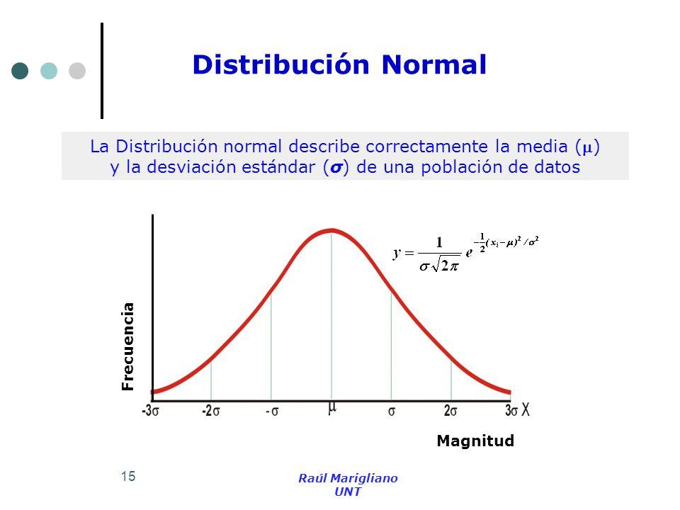 15 Magnitud Frecuencia Distribución Normal Raúl Marigliano UNT La Distribución normal describe correctamente la media () y la desviación estándar (σ)