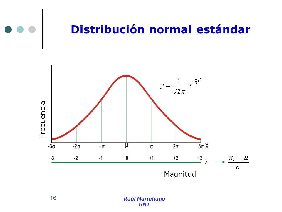 16 Magnitud Frecuencia Distribución normal estándar Raúl Marigliano UNT