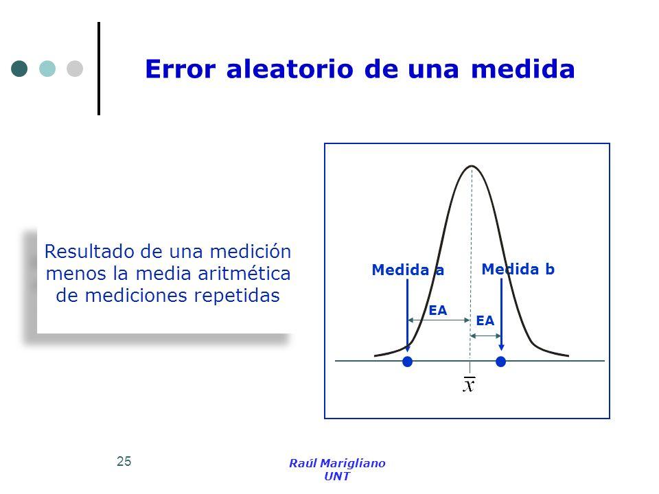 25 Error aleatorio de una medida Medida a EA Medida b EA Resultado de una medición menos la media aritmética de mediciones repetidas Resultado de una