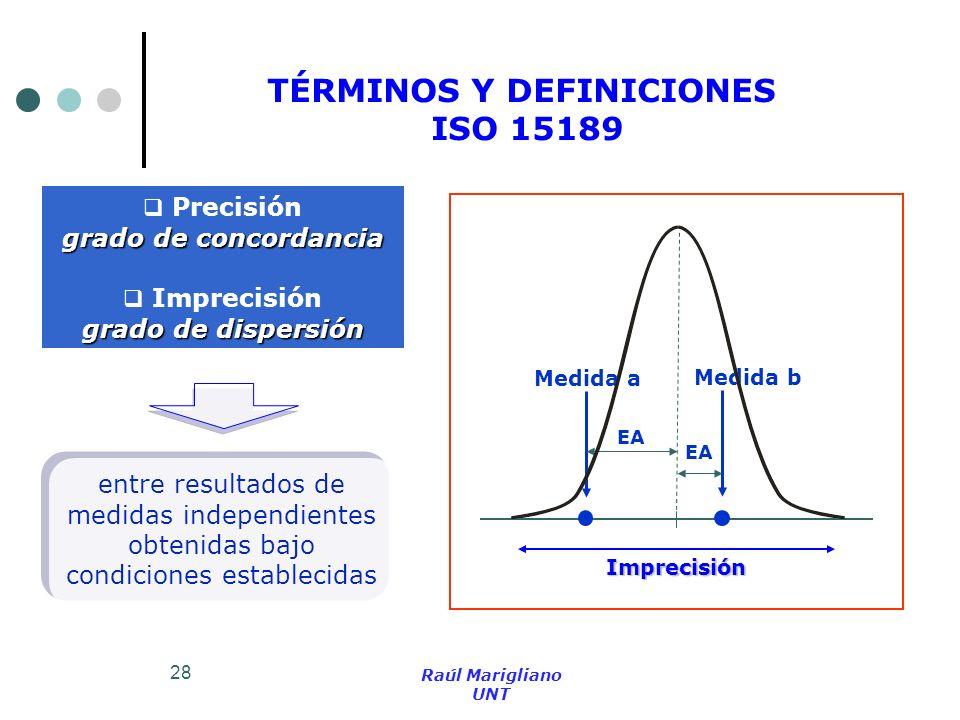28 Medida a EA Medida b EA Imprecisión Precisión grado de concordancia Imprecisión grado de dispersión entre resultados de medidas independientes obte
