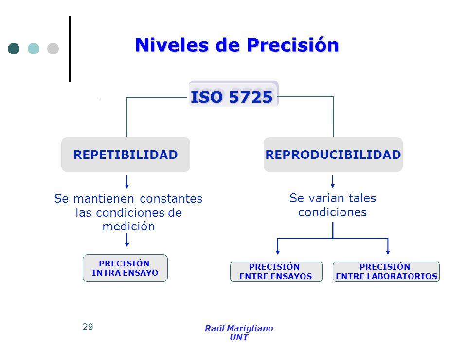 29 Niveles de Precisión ISO 5725 REPETIBILIDADREPRODUCIBILIDAD Se mantienen constantes las condiciones de medición PRECISIÓN INTRA ENSAYO PRECISIÓN EN