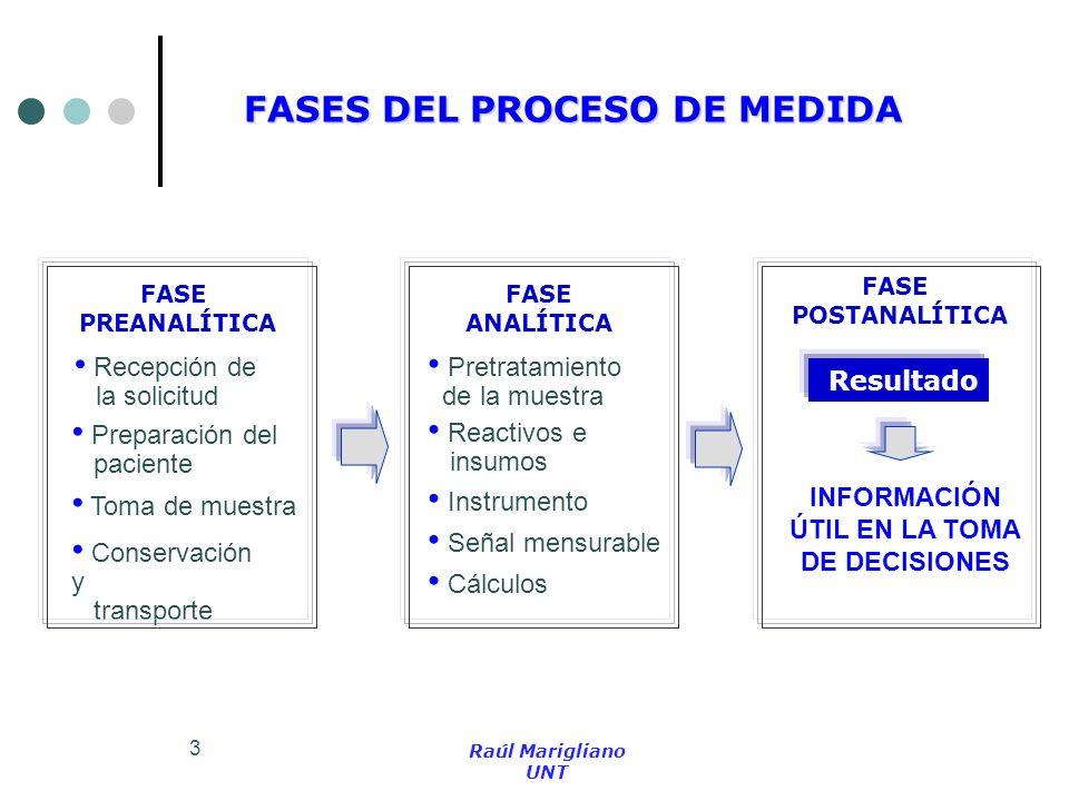 3 FASE PREANALÍTICA Recepción de la solicitud Preparación del paciente Toma de muestra Conservación y transporte FASES DEL PROCESO DE MEDIDA Raúl Mari