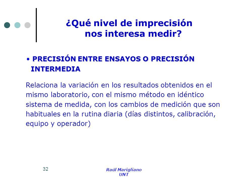 32 Relaciona la variación en los resultados obtenidos en el mismo laboratorio, con el mismo método en idéntico sistema de medida, con los cambios de m