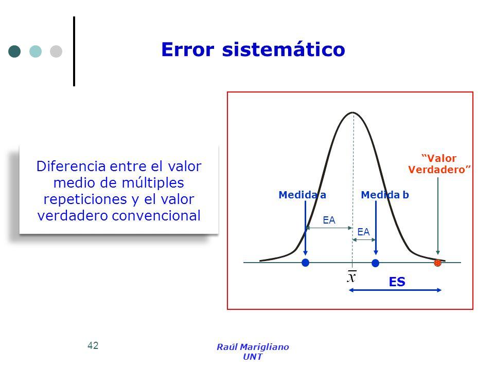 42 Error sistemático Medida aMedida b EA Valor Verdadero ES Raúl Marigliano UNT