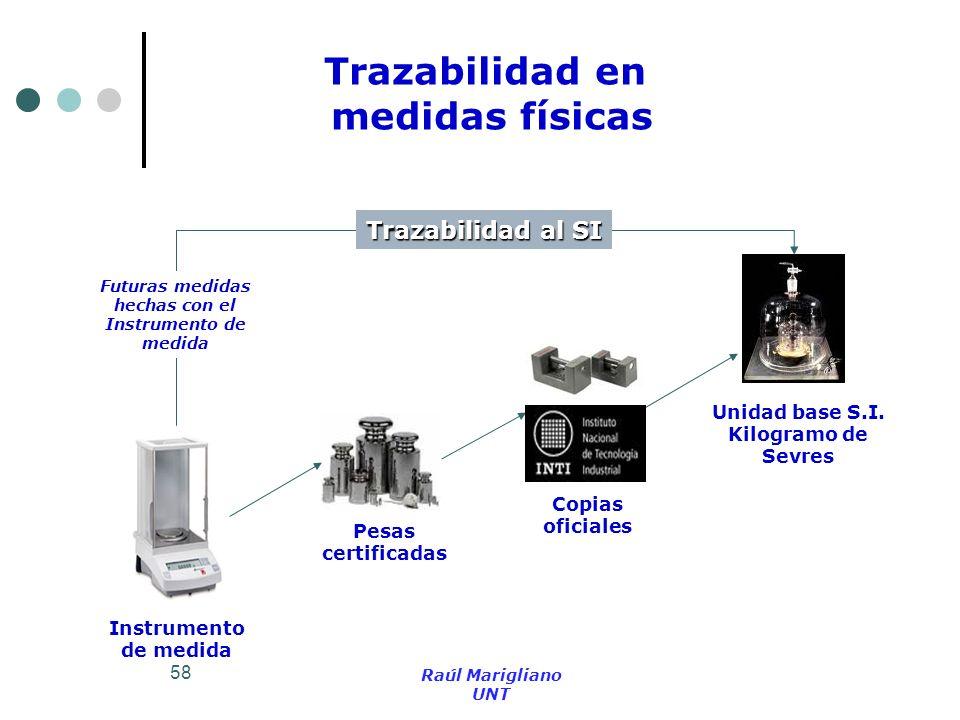 58 Trazabilidad en medidas físicas Instrumento de medida Pesas certificadas Unidad base S.I. Kilogramo de Sevres Copias oficiales Trazabilidad al SI F